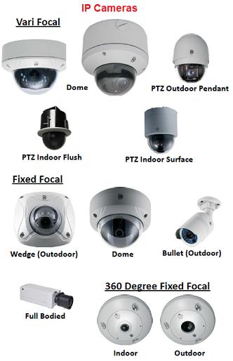 IP cameras2